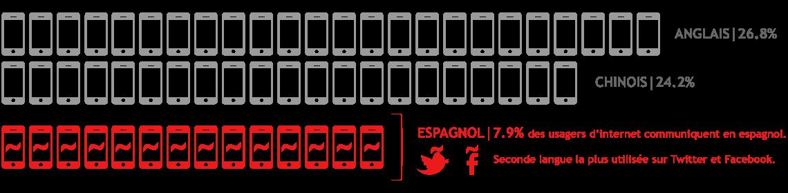 espanolImg_2